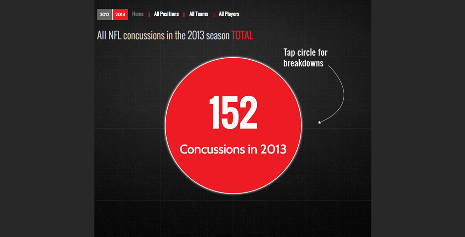 FRONTLINE: Concussion Watch