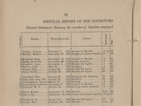 1882 Alabama Convict Report