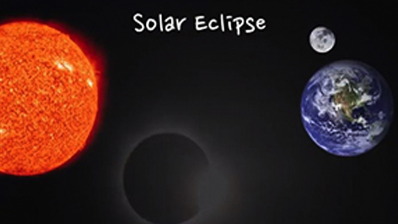 What's the Difference Between a Solar and Lunar Eclipse? Grades: 6-12