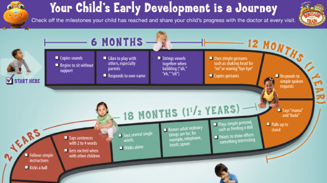Your Child's Early Development is a Journey