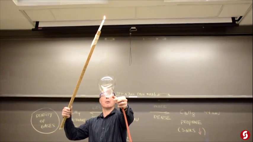 Density of Gases: Propane Experiment