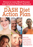 Dash Diet Plan with Marla Heller MS, RD
