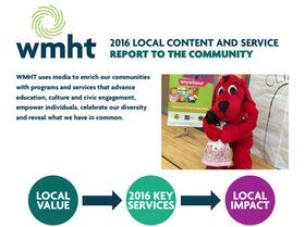 WMHT Local Content Service Report